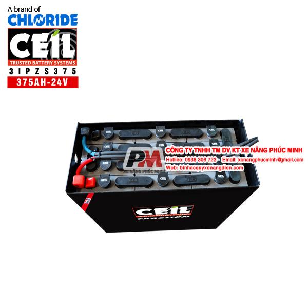 Bình điện Chloride